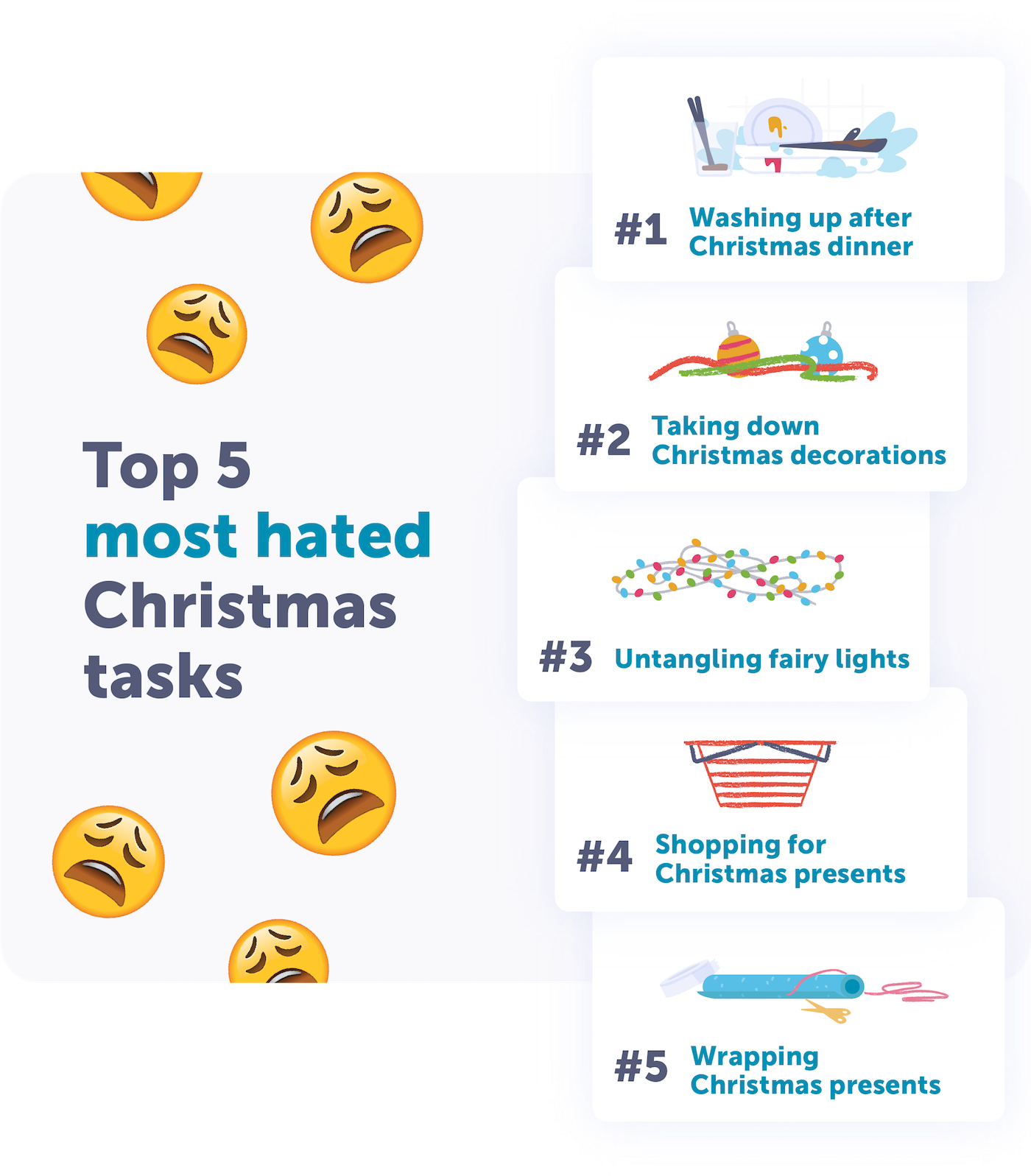 UK top 5 most hated Christmas tasks | Airtasker