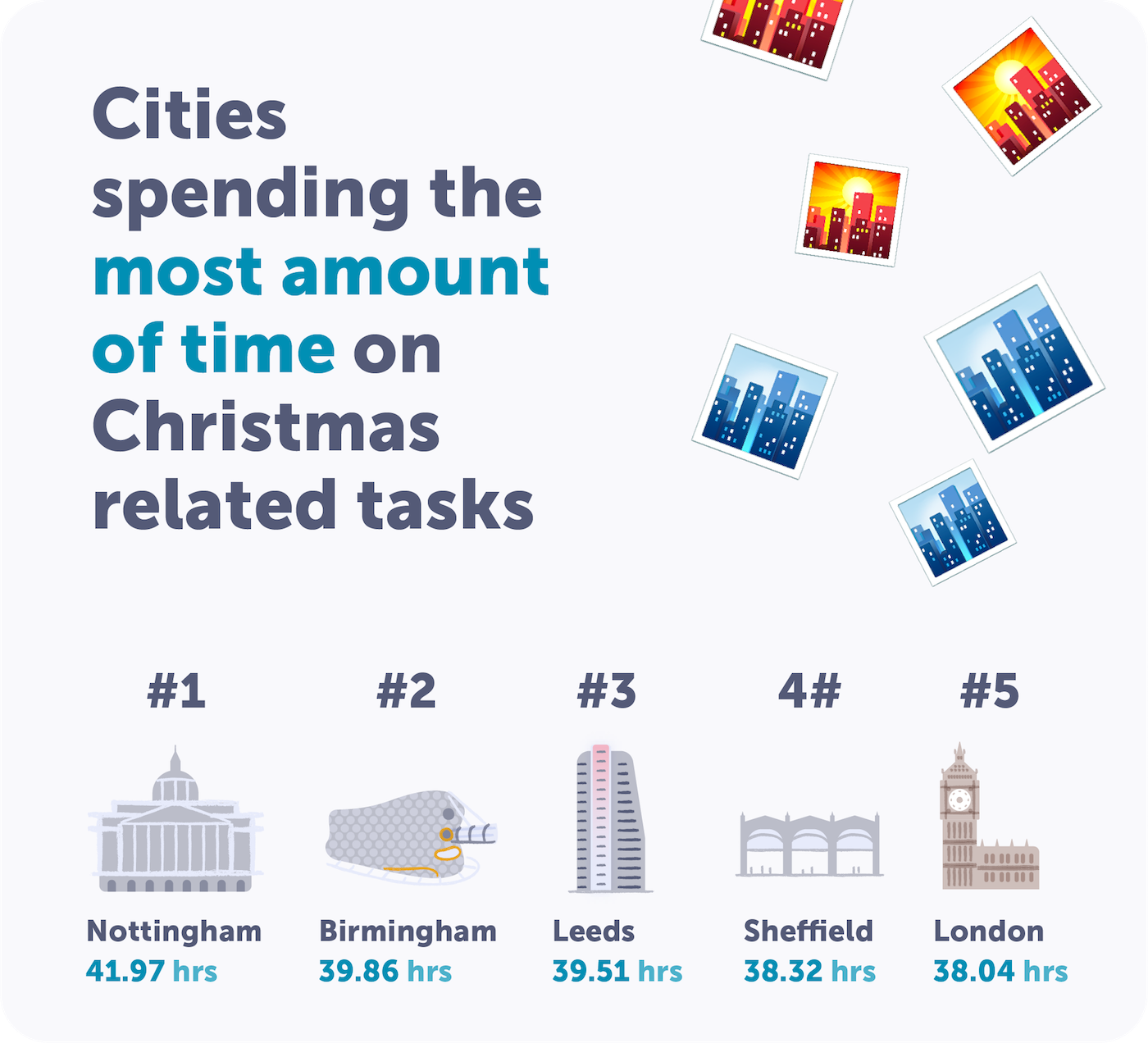 UK cities that spend the most time on Christmas tasks | Airtasker