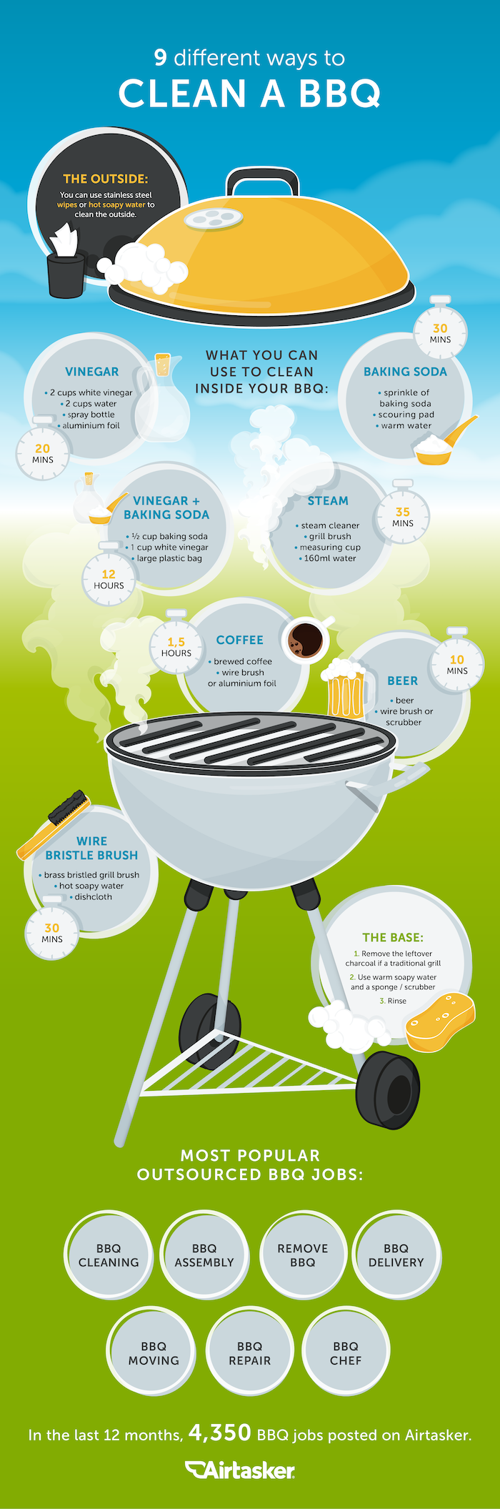 9 ways to clean a bbq grill
