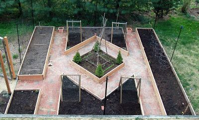 plan the best allotment layout